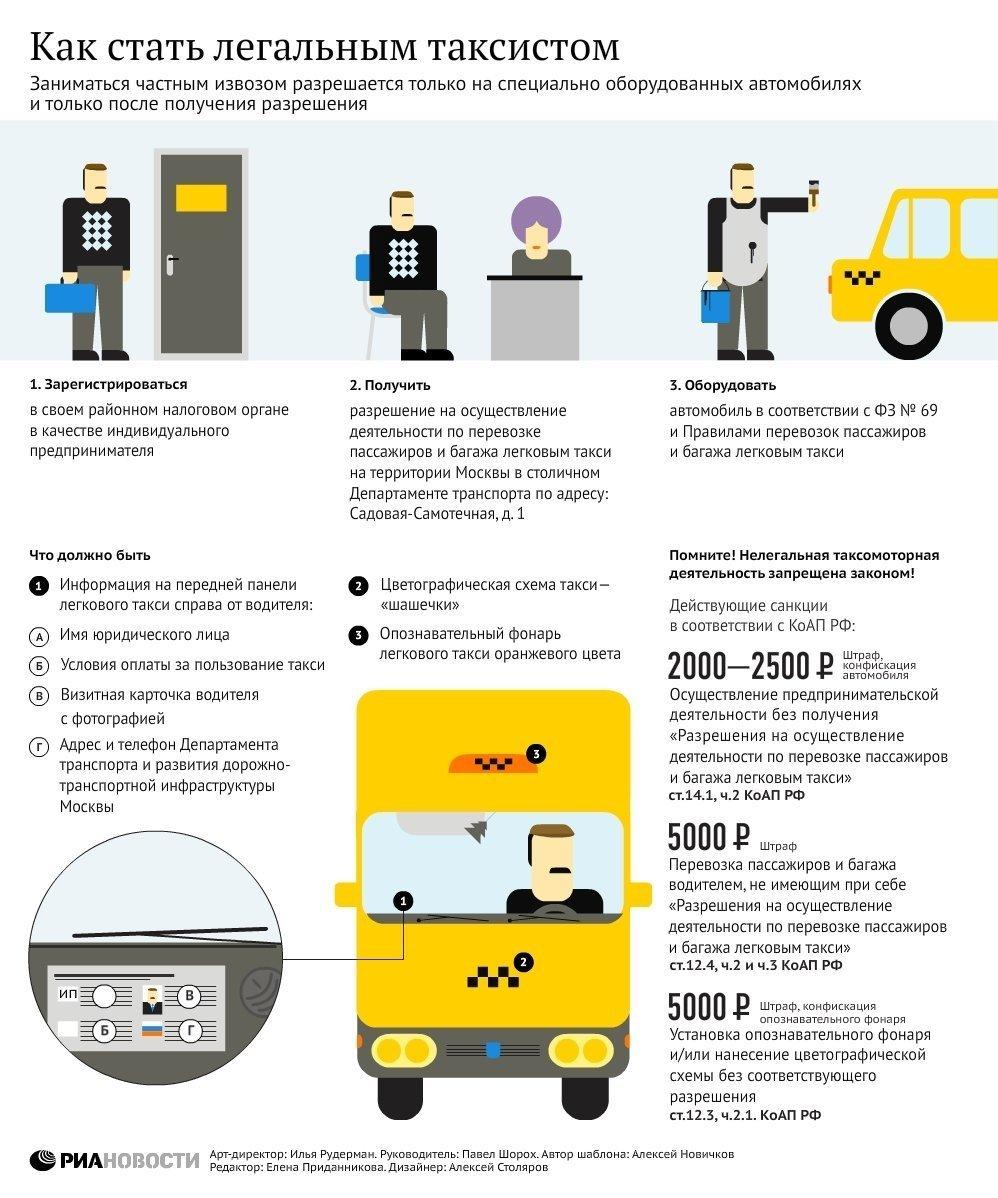 Особенности оформления разрешения на перевозку опасных грузов