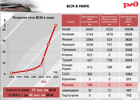 Перспективная схема развития Московского метрополитена - Инфографика тасс