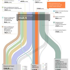 Экономика — Агентство экономической информации ПРАЙМ