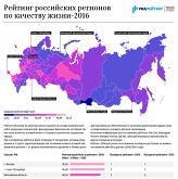 Рейтинг регионов по качеству жизни – 2106