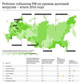 Рейтинг субъектов РФ по уровню долговой нагрузки - итоги 2016 года