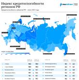 Индекс кредитоспособности регионов РФ
