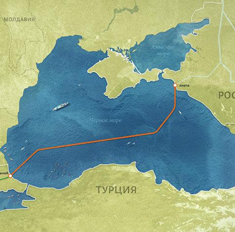 "%Морской газопровод ""Турецкий поток"""