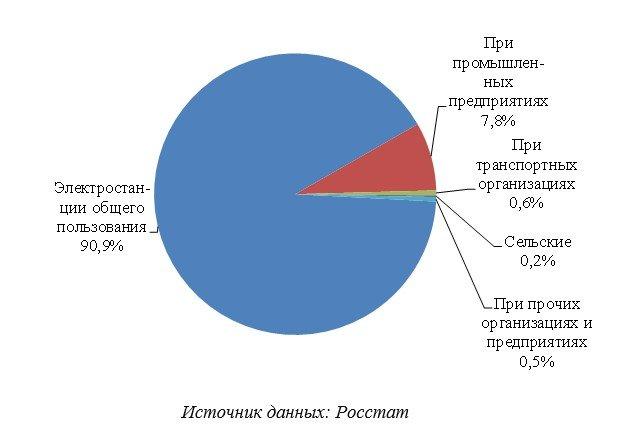 какое общее место занимает россия страховая компания кредит европа лайф отзывы клиентов