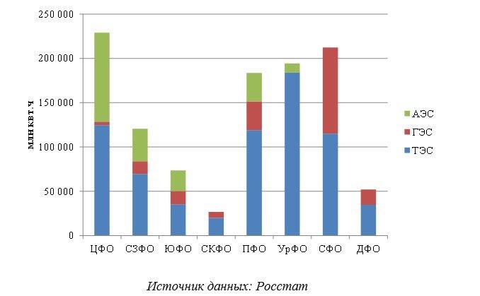 Стоимость 2017 квт в час красноярск 1 их работы в ломбарды твери часы