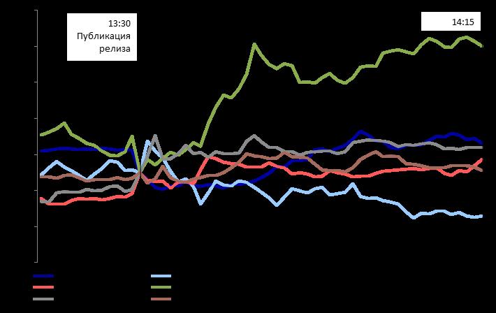 Предстоящее решение ЦБ: возвращение на путь снижения ставки