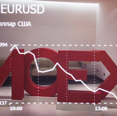 Рубль в начале дня падает к доллару и евро